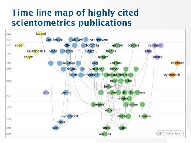 Scientometric analysis phd thesis