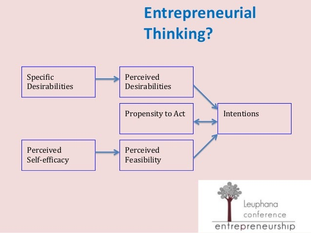 entrepreneurial self efficacy Of this paper is operationalized through the entrepreneurial self-efficacy (ese) construct self-efficacy is an important construct in behavioural management and bandura (1997) describes self-efficacy as ones level of confidence in performing a specific task and is the central.