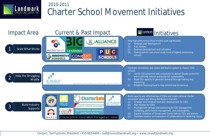 2010-2011                             Charter School Movement Initiatives  Impact Area                       Current & Pas...