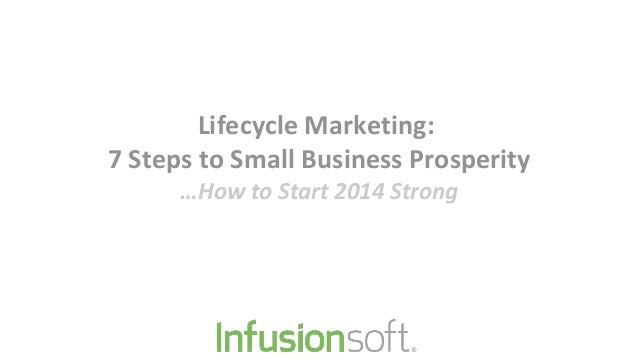Lifecycle Marketing for CPAs (CPEs for CPAs class)