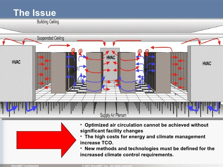 a study on liquid cooling of Cooling technology institute ctiorg benefits of water-cooled systems vs air-cooled systems for air-conditioning applications kavita a vallabhaneni.