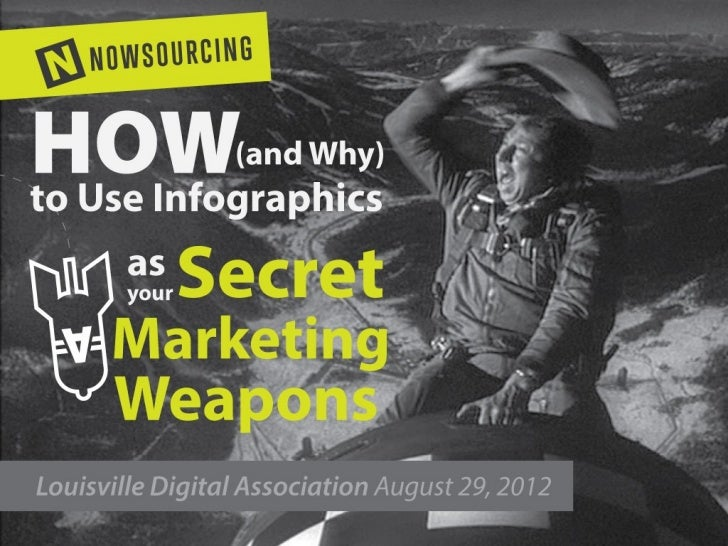 How (and why) to Use Infographics as your Secret Marketing Weapons
