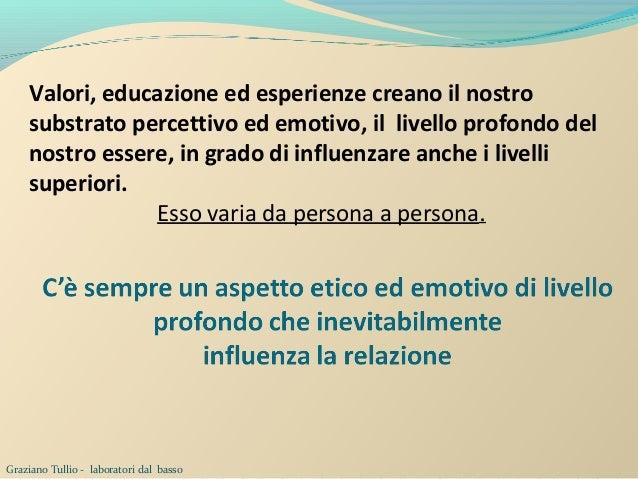 Valori, educazione ed esperienze creano il nostro substrato percettivo ed emotivo, il livello profondo del nostro essere, ...