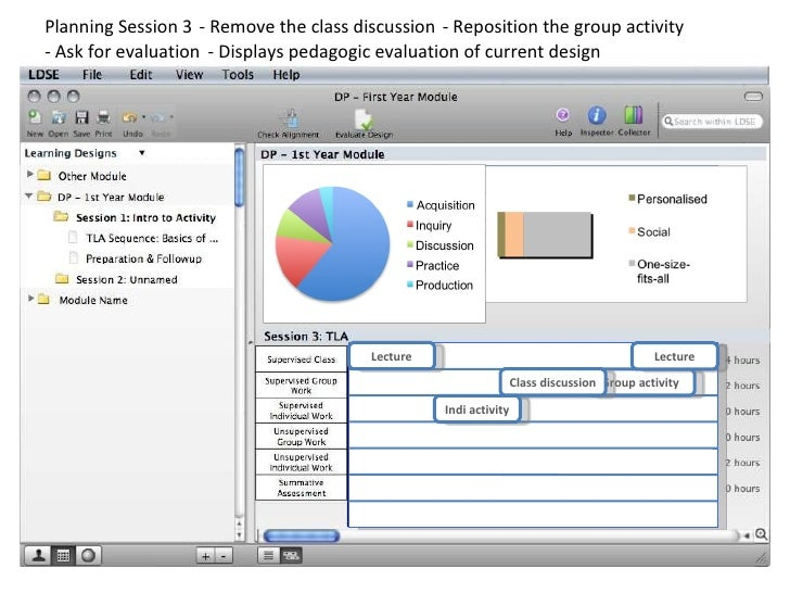 Group activity Class discussion Lecture Indi activity Lecture Planning Session 3 S 3 - Remove the class discussion - Repos...