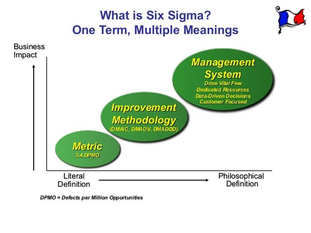 the implementation of the six sigma at general electric ge General electric six sigma layoff ge annual reportsix sigma result : initiative as well-developed program with a detailed plan for its implementation.