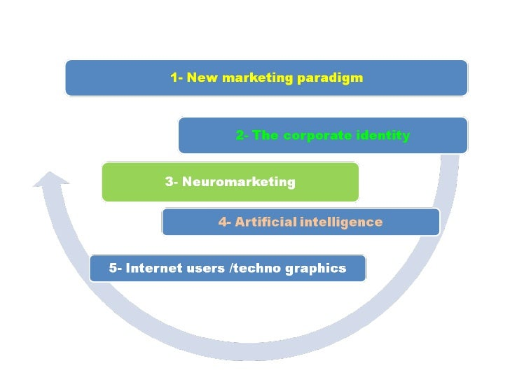 Le Neuromarketing Montréal - BTOONE.COM