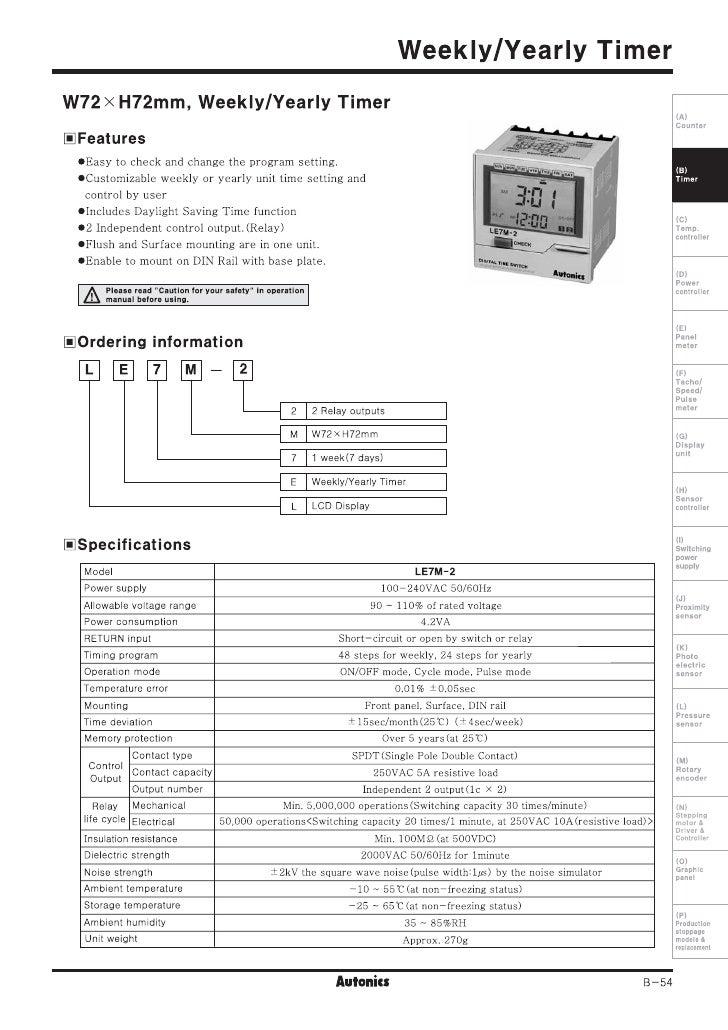 Le7 M2 Catalogue