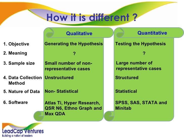 Minitab hypothesis testing