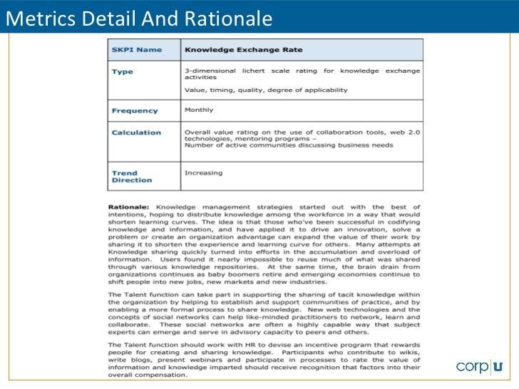 questionnaire regarding balanced scorecard perspective The four perspectives of the balanced scorecard survey methodology guide to a balanced scorecard:performance management methodology.