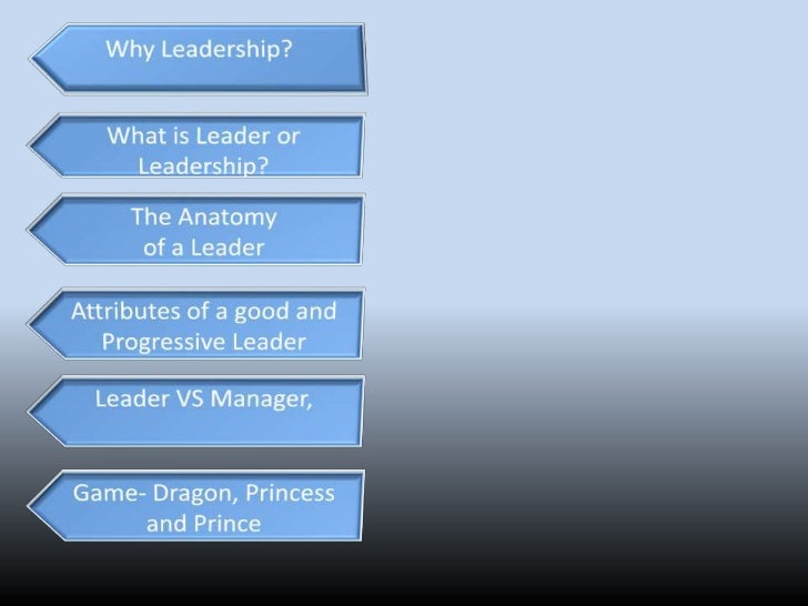 Leadership(page 2-7)Group No.4Cutamura,GeraldFermin,Ali KadapiLuciano, AristotleNuega,Benson