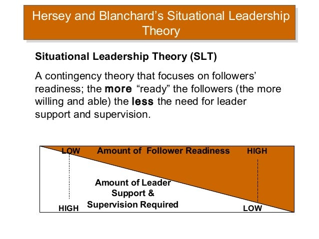 paul hersey and ken blanchard s situational leadership model