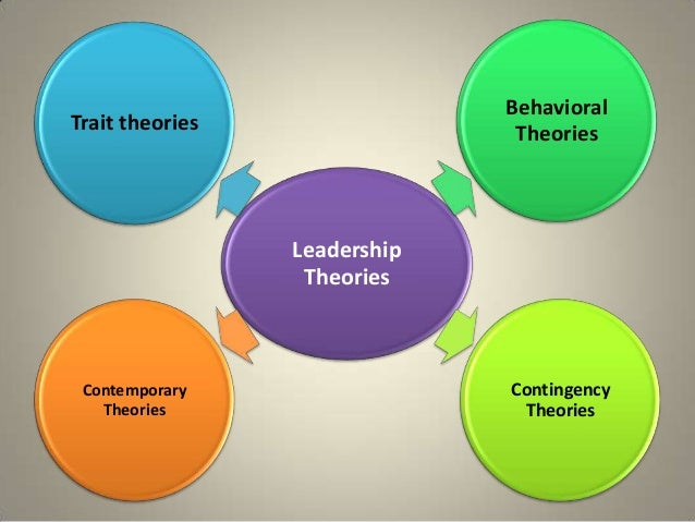 theory of personality in organizational behavior The big five is a theory of personality that identifies five distinct factors as central to personality  bases of personality and behavior   traits and their .