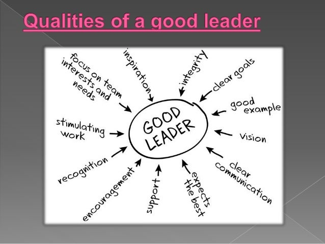 what qualities does a leader have to possess Characteristics & qualities of a  his articles have been published in star city sports, hunting  a sports coach is the leader and motivator to the team of.