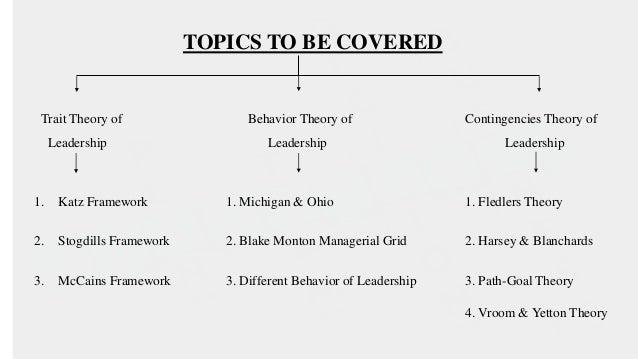 Leadership and organizational behavior case studies