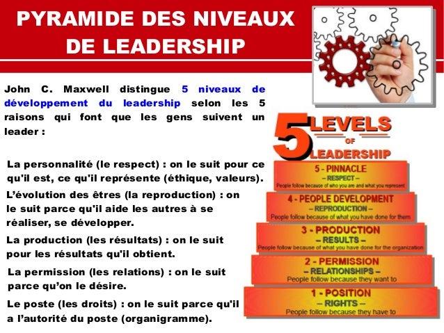 les types de leadership pdf