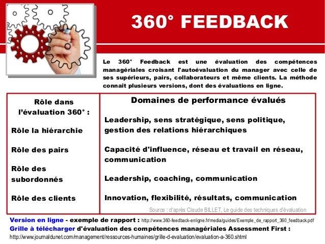 Leadership 12 outils incontournables - Grille d evaluation des competences professionnelles ...