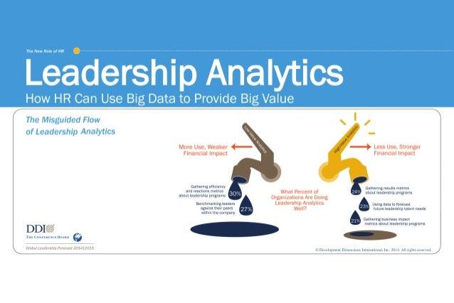 Leadership Analytics - GLF 2014|2015