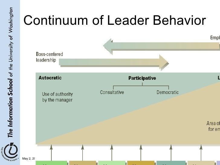 leadership and motivation essay