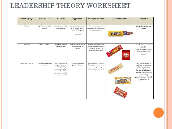 Leadership candy game
