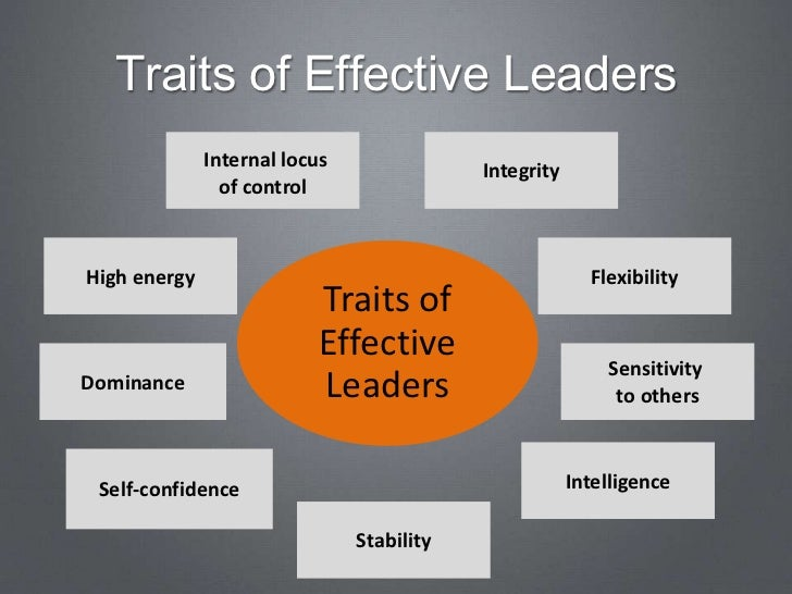 effective traits of team leader Leader here's our personally-curated list of the most important qualities  all  ten factors contribute to a well-rounded and highly effective leader consider.