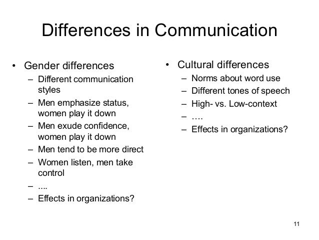 Gender Difference in Nonverbal