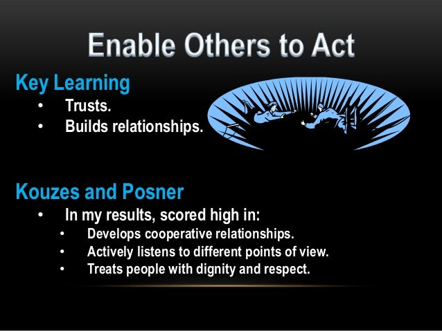leadership development action plan In terms of self-awareness i do not have very much self-confidence which sometimes mean that i care too much about how people look at me in terms of others i can.