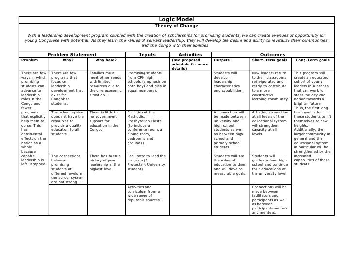 Logic Model Template | Out-Of-Darkness