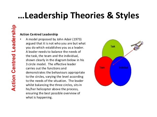 leadership styles in nursing essay