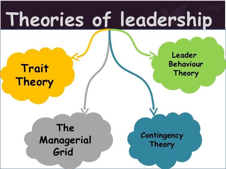 characteristics traits of a charismatic leadership