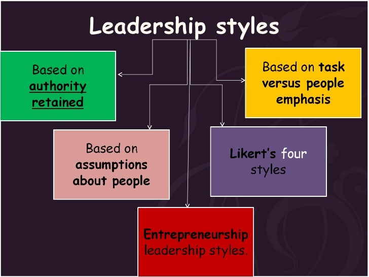 the different types of management styles The total pattern of leaders' actions as perceived by their employees is called leadership style it represents the leaders' philosophy, skills and attitudes in practice it is necessary to study the different leadership styles from which an appropriate style can be selected, depending upon the.