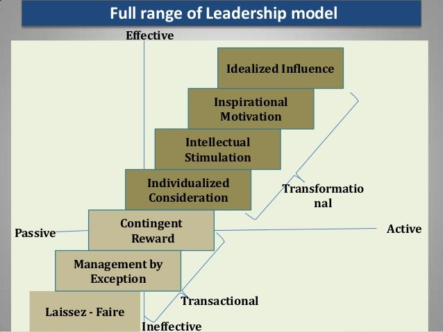 full range of leadership model management essay Full range of leadership model management essay predecessor, capt matthews, and the safety team, it is clear to me that we have a strong talent base and wing leadership that will support us in short, we have all the resources to stop the trend in a timely manner.