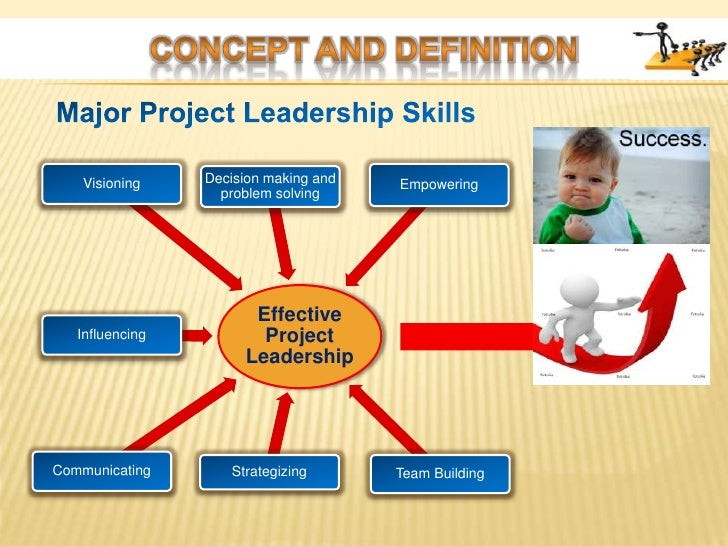 leadership project management essay Business project management leadership - project management project management in today's business it is in the best interest of companies to have project.