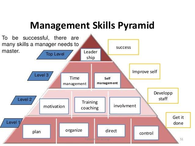 Turf Management equilibrium psychology sydney