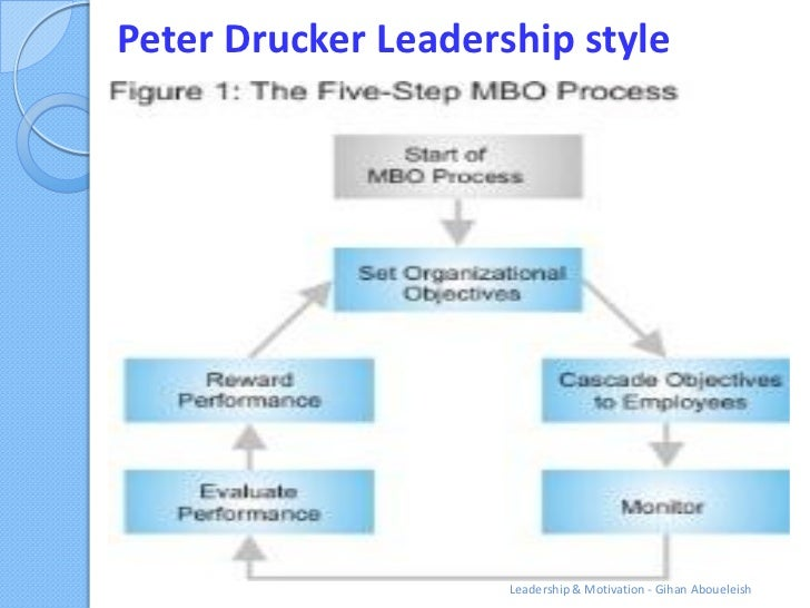 theory of business peter drucker pdf