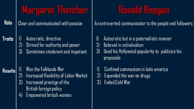 "margaret thatcher leadership styles No-frills leadership with the recent sad news of the passing of margaret thatcher, the aptly nicknamed ""iron lady"" who was [."