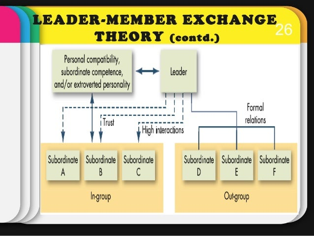 the study of leader member exchange A case study of diversity and leader member exchange in intercollegiate athletics  leader-member exchange refers to a dyadic exchange between a supervisor (ie, lonnie) and an employee (ie, christy and/or elberto) this relationship is usually grounded in the concepts of mutual respect, trust, and obligation.