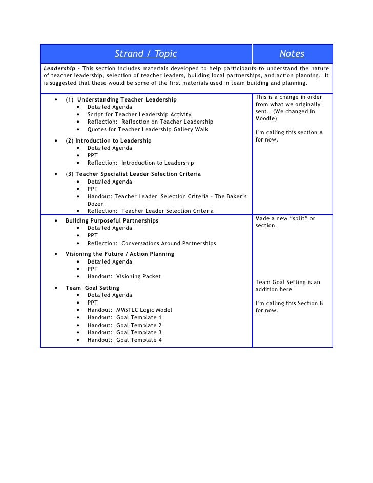 Strand / Topic                                              Notes Leadership - This section includes materials developed t...