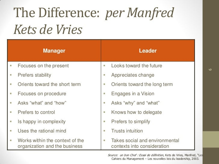leadership the difference with management essay Management and leadership: are they synonymous although good management is needed to help organizations meet current commitments, good leadership is also needed to move the organization.