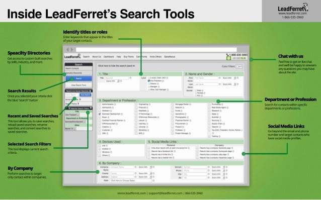 ByCompany Performsearchestotarget onlycontactwithincompanies. SpeaciltyDirectories Getaccesstocustombuiltsearches byskil...