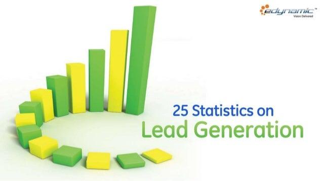 Lead Gen Statistics