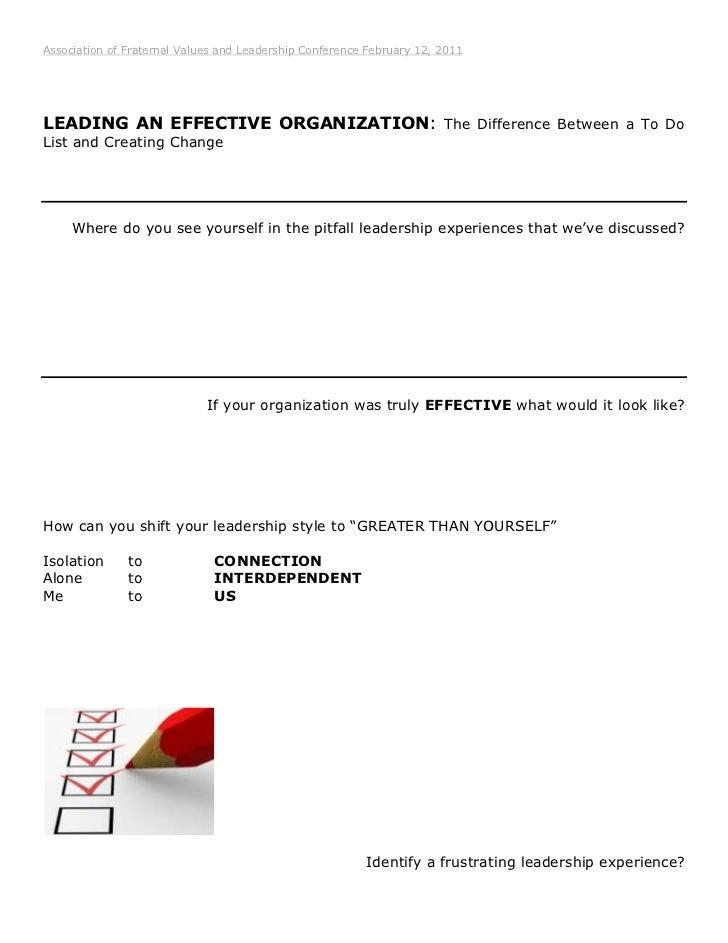 Leading an Effective Organization.1