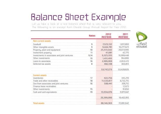 create balance sheet online juve cenitdelacabrera co