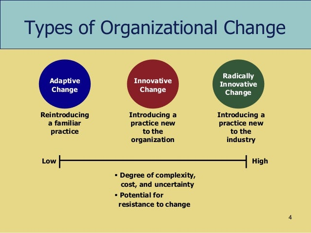 the types of organizational change essay
