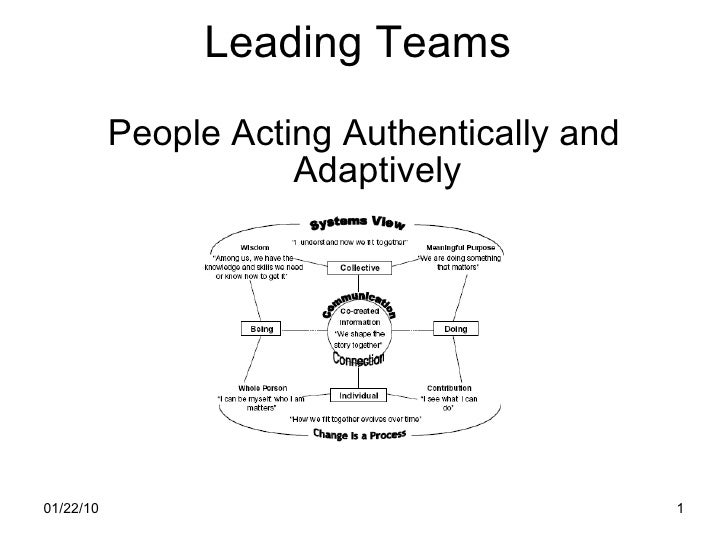 Leading Teams  <ul><li>People Acting Authentically and Adaptively </li></ul>
