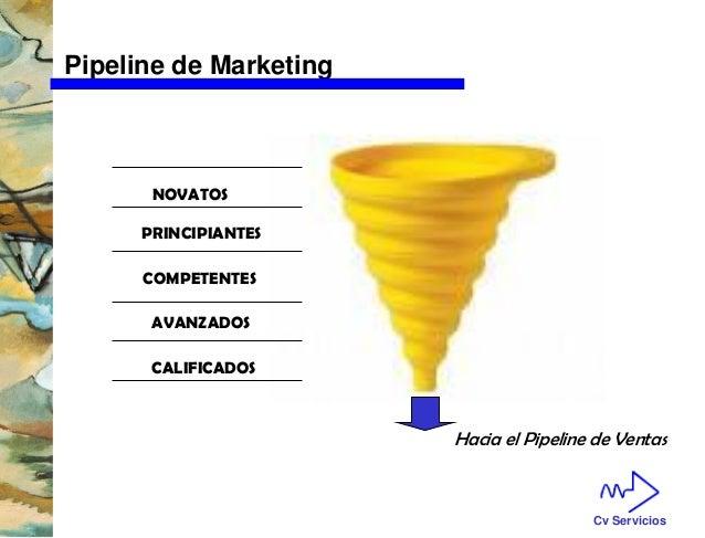 Pipeline Ventas Excel el Pipeline de Ventas