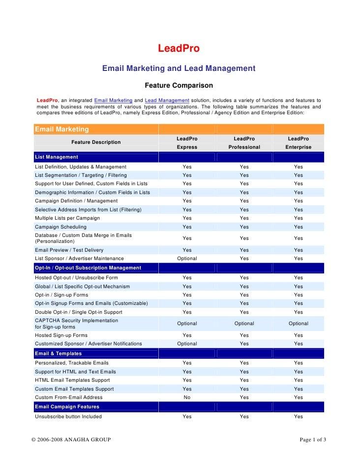 LeadPro247 Marketing Automation Feature Comparison