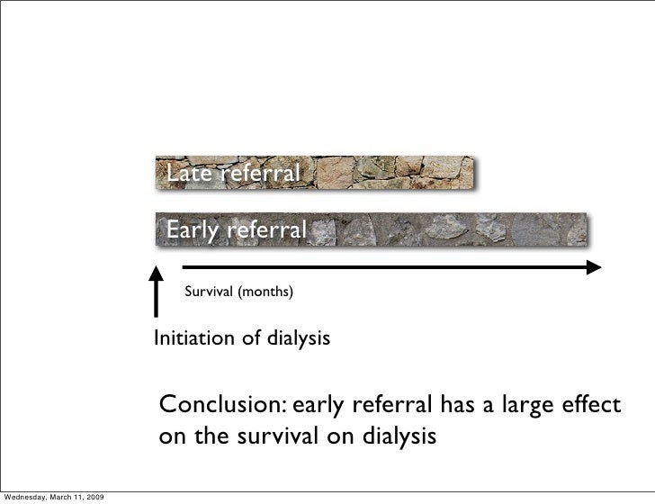 Late referral                               Early referral                                 Survival (months)              ...