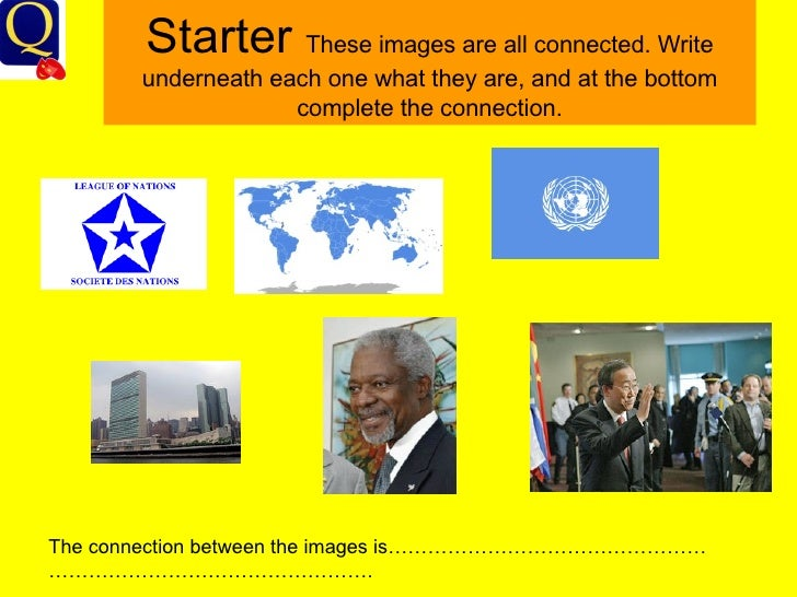 Starter  These images are all connected. Write underneath each one what they are, and at the bottom complete the connectio...