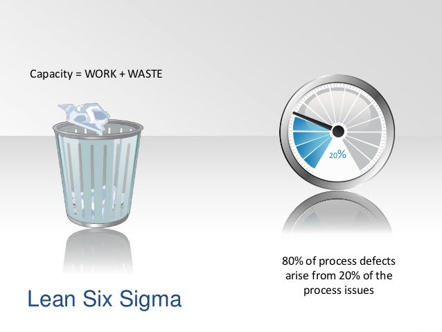 20%80% of process defectsarise from 20% of theprocess issuesCapacity = WORK + WASTELean Six Sigma