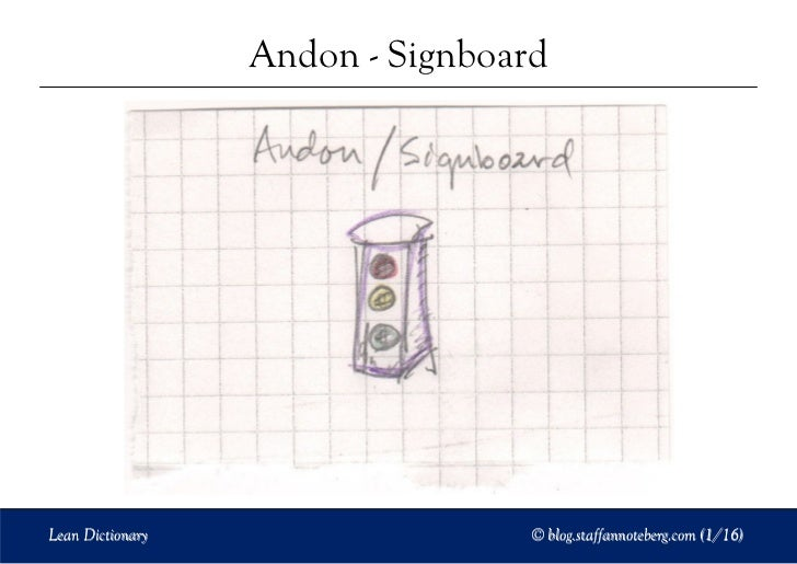 Andon - Signboard     Lean Dictionary                   © blog.staffannoteberg.com (1/16)